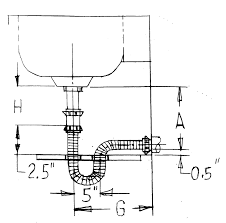 does a bathtub drain need p trap thevote