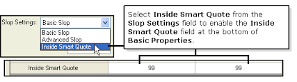 Quote Inside A Quote Inside Smart Quote Trading Technologies