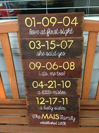 gifts favors magnificent unforgettable five year wedding anniversary gift gallery gifts traditional years 14th