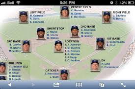 Depth Chart Blue Jays