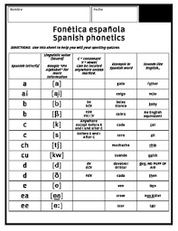 Ipa is a phonetic notation system that uses a set of symbols to represent each distinct sound that exists in human spoken language. Spanish Phonetics Worksheets Teaching Resources Tpt