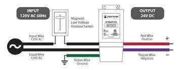 low voltage cabinet lighting. Best Way To Run Undercabi Lighting Doityourself Munity Rhdoityourself: Under Cabinet Wiring Diagram At Low Voltage