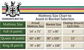 Hudson Size Chart Hudson Bay Stripes Size Chart Hudson Bay Blanket Style