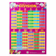 Times Tables And Division Facts With Division Strategies Double Sided Wall Chart Poster