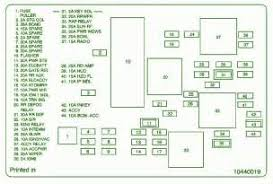 similiar 2001 pontiac bonneville fuse box diagram keywords 2004 pontiac aztek fuse box diagram on 4 pin spdt relay wiring diagram