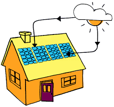 Eficiencia energtica en casa, ahorro energtico en el hogar, medio  ambiente, energa solar