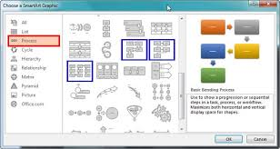Process Flow Chart Template Powerpoint 2003 Using Smartart For Simple Flowcharts