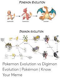 Pokemon Evolution Charmander Charmeleon Charizard Digimon