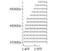 First-generation MAJC dual microprocessor