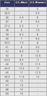 Cross Country Ski Boot Sizing Chart Cross Country Ski