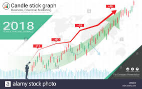 Forex Stock Market Investment Trading Concept Candlestick