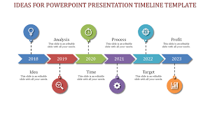 Power Point Time Line Template Customizable Powerpoint Presentation Timeline Template