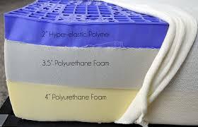 purple mattress. Purple Mattress Layers (top To Bottom) - 2\