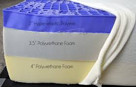 purple mattress layers top to bottom 2 hyper elastic polymer