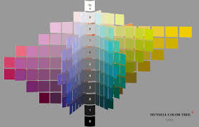 Dimensions Color Chart The Three Dimensions Of Color Painting Owu
