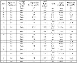 Iv Gauge Size Chart Iv Needle Gauge Colors Coloringssite Co