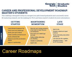 What Is Career Development Career Development Graduate Studies Georgia Institute Of