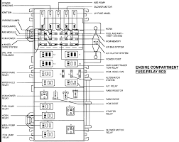 2005 f750 fuse box diagram 2005 manual repair wiring and engine wiring diagram for 2007 ford f650 pdf