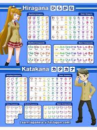 Katakana Chart Full Hiragana And Katakana Chart Poster Poster