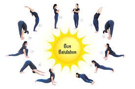 Basic Yoga Poses Chart Beginner Yoga Poses Chart Accurate Yoga Chart For Weight Loss