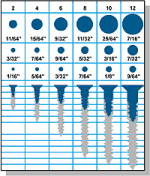 Wood Screw Size Chart Metric Fearless44ozy