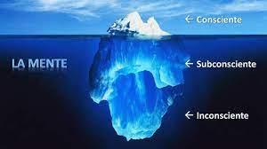 Consciente, inconsciente y subconsciente