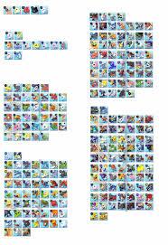 Digimon Armor Evolution Chart Cyber Sleuth Digimon Evolution Charts Digimon