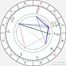 Tom Petty Birth Chart Horoscope Date Of Birth Astro