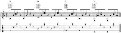 Guitar Picking Patterns