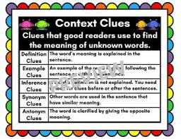 Types Of Context Clues Chart Context Clues Anchor Chart Worksheets Teaching Resources Tpt