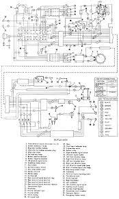 1988 Harley Davidson Sportster Wiring Diagram Harley FXR Wiring-Diagram