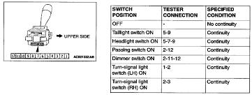 2000 mitsubishi galant headlight wiring diagram integrated wiring 2000 mitsubishi galant headlight wiring diagram images gallery