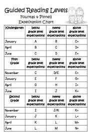 Second Grade Reading Level Chart 61 Timeless Fountas And Pinnell Book Level Chart