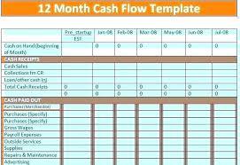 Simple Cash Flows Simple Cash Flow Template Free Download Project
