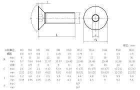 Cap Head Screw Chart M5 Socket Head Cap Screw Dimensions Chinastores Co