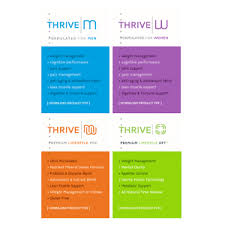Thrive Weight Loss Shocking Reviews 2018 Does It Really Work