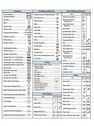 Plumbing Symbols Chart Plumbing Symbols In 2019 Plumbing Drawing Blueprint