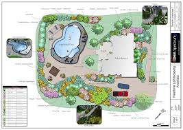 garden layout tool. Garden Layout Tool Bathroom Remodel Valve Stainless Landscape Design Software By Idea Spectrum Realtime Landscaping. S