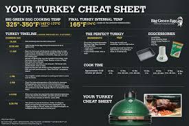 Big Green Egg Turkey Cooking Chart Big Green Egg Says No Thanksgiving Leftovers Big Green