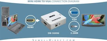 usb 2 0 wire diagram usb connector wiring diagram usb automotive vga to rca adapter wiring diagram images vga diagram usb 2 0 wiring diagram printable schematic