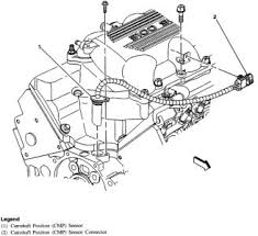 buick century thermostat location diagram  image about wiring diagram