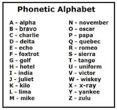 16 Best Nato Phonetic Alphabet Pdf Images Phonetic
