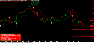 Charts August 2012 Usdinr Mcx Future Hourly Charts For 8th August 2012 Trading