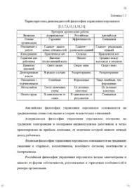 Магистерская диссертация на заказ для ЮФУ в Ростове на Дону Пример расчета в магистерской диссертации на заказ