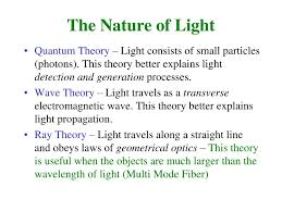 Transverse Nature Of Light Ppt Light Waves And Polarization Powerpoint Presentation