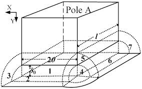 Air Gap Diagram Wiring Diagram Database