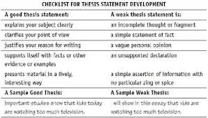 how to form a research paper thesis statement term paper helper essay thesis examples asb th ringen resume examples example of thesis statement in an essay example