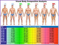 Body Composition Charts Lamasa Jasonkellyphoto Co
