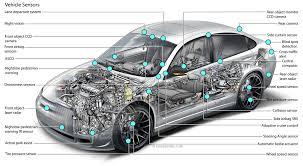 Kiến thức cơ bản từ A-Z về cấu tạo ô tô dành cho người chưa biết gì |  Otosaigon - diễn đàn, cộng đồng ô tô số 1 Việt Nam