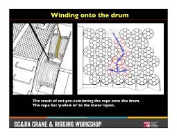 crw best practices for wire rope installation 17